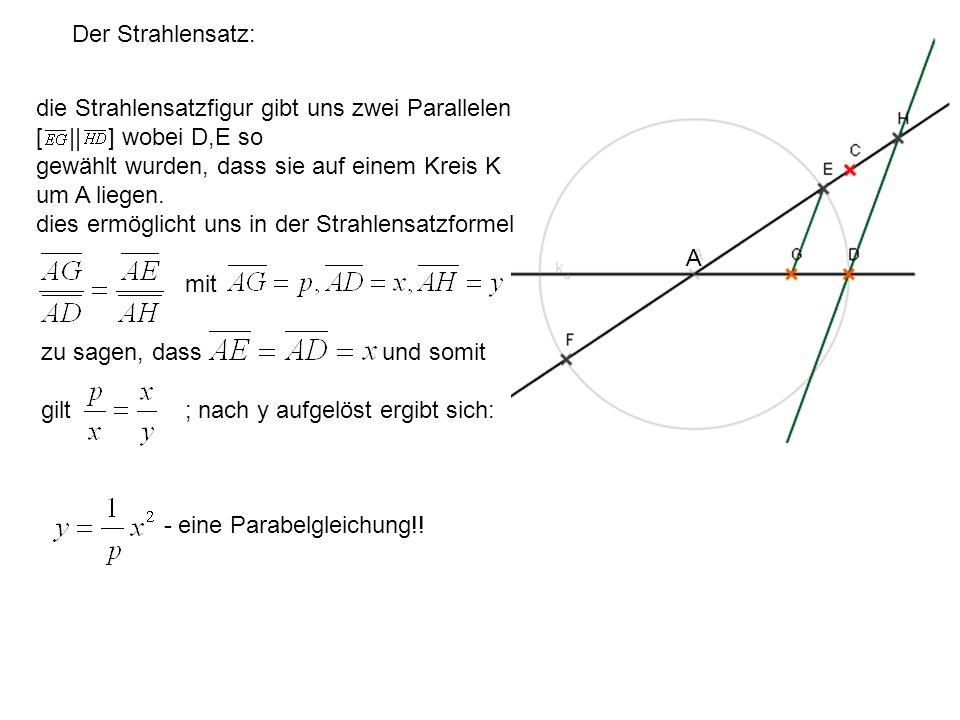 Der Strahlensatz:die Strahlensatzfigur gibt uns zwei Parallelen [ || ] wobei D,E so. gewählt wurden, dass sie auf einem Kreis K um A liegen.